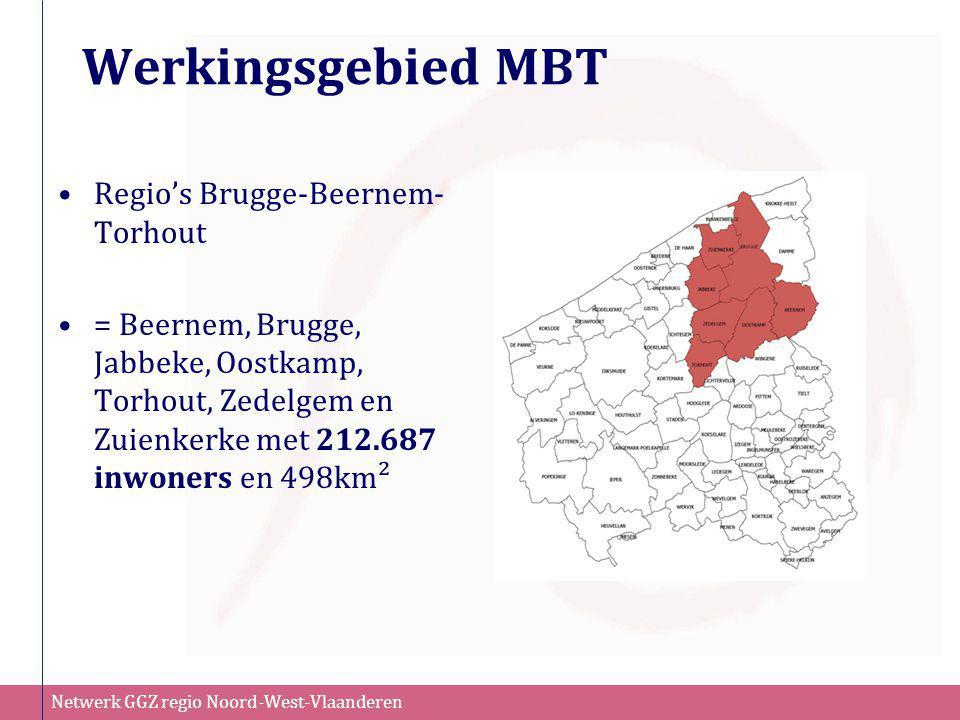 Werkingsgebied MBT Regio's Brugge-Beernem-Torhout