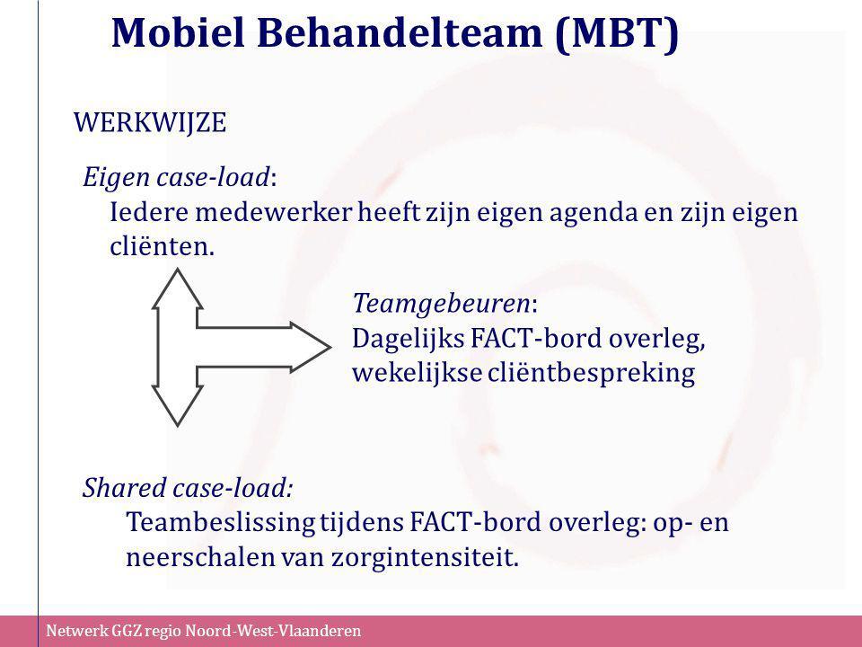 Mobiel Behandelteam (MBT)