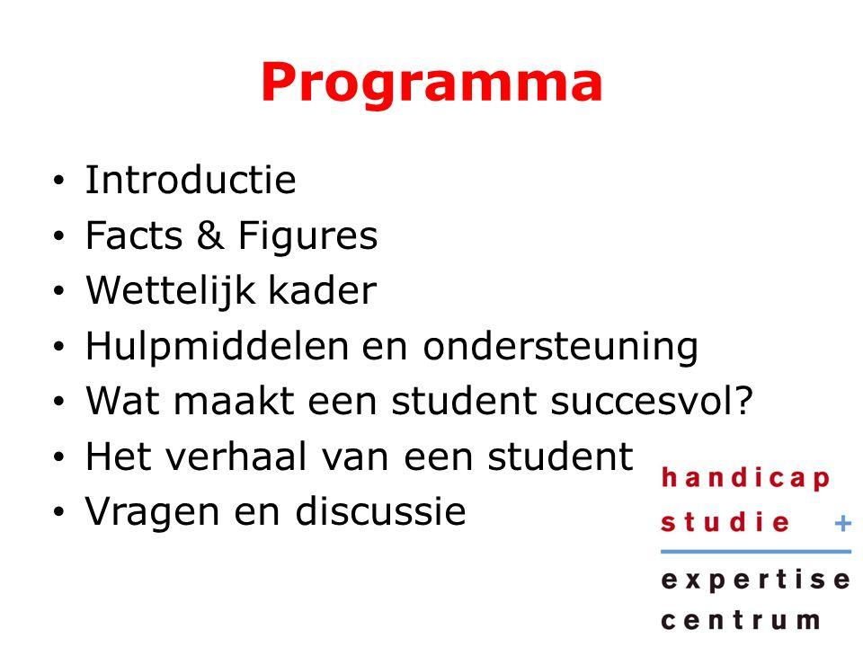 Programma Introductie Facts & Figures Wettelijk kader