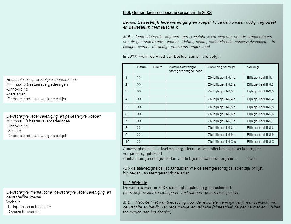 III.6. Gemandateerde bestuursorganen in 20XX