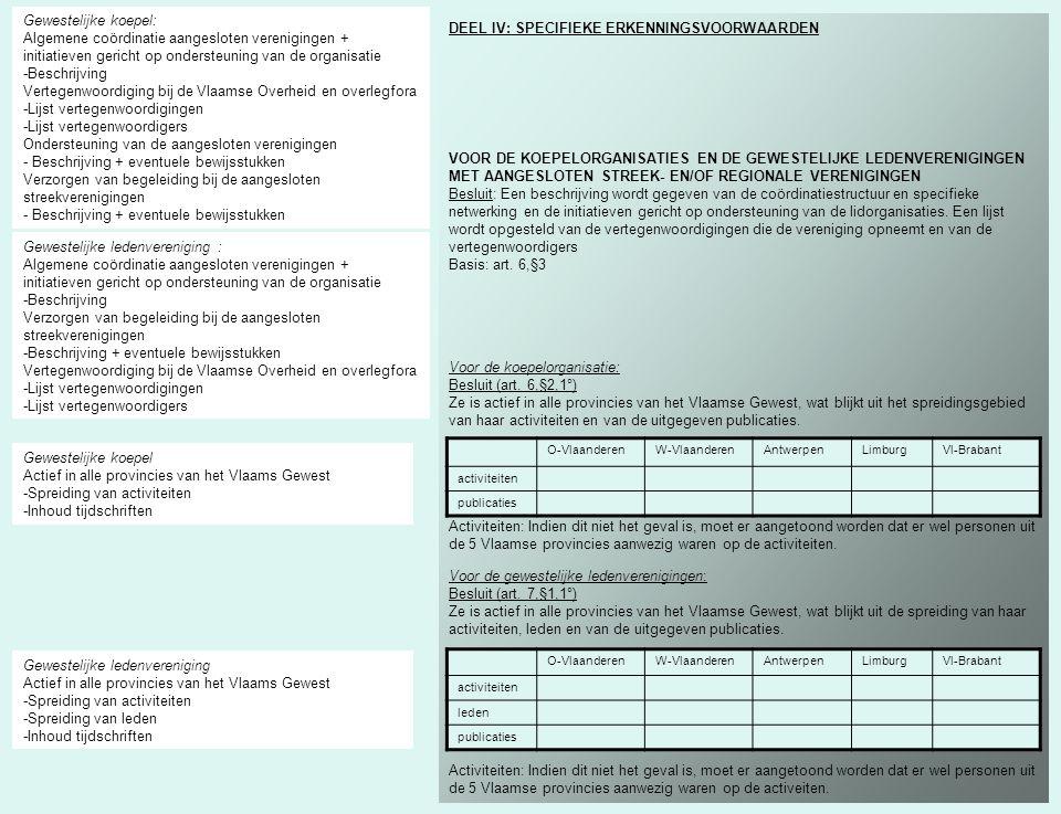 Vertegenwoordiging bij de Vlaamse Overheid en overlegfora