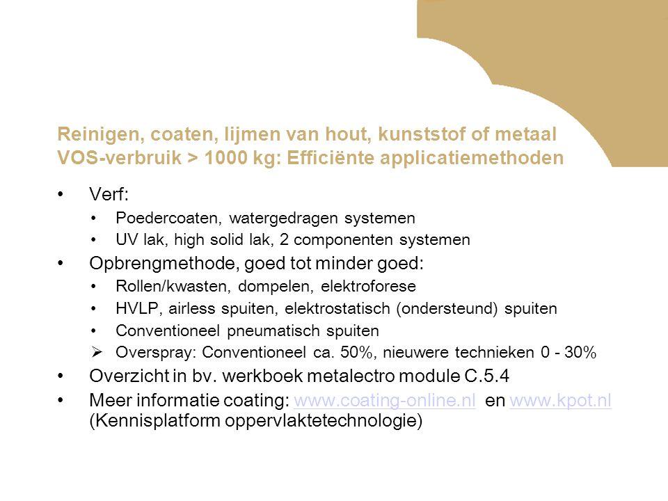 Reinigen, coaten, lijmen van hout, kunststof of metaal VOS-verbruik > 1000 kg: Efficiënte applicatiemethoden