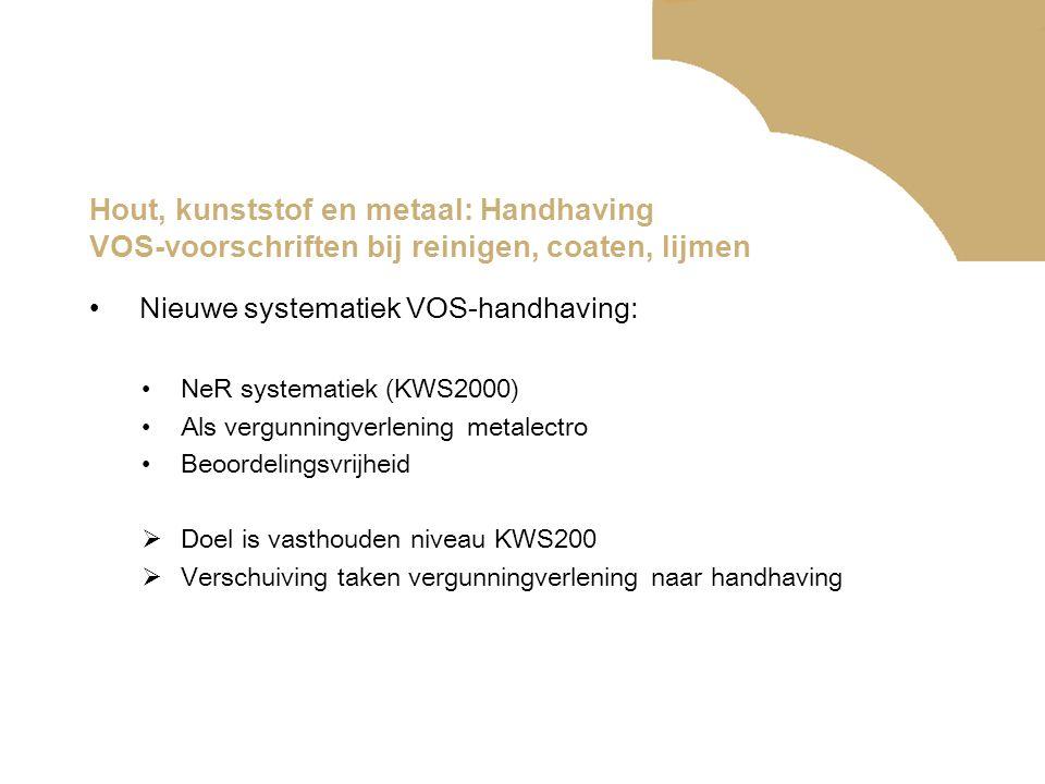Hout, kunststof en metaal: Handhaving VOS-voorschriften bij reinigen, coaten, lijmen
