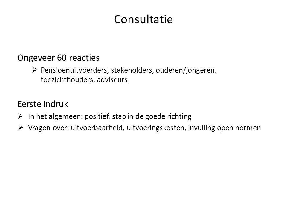 Consultatie Ongeveer 60 reacties Eerste indruk