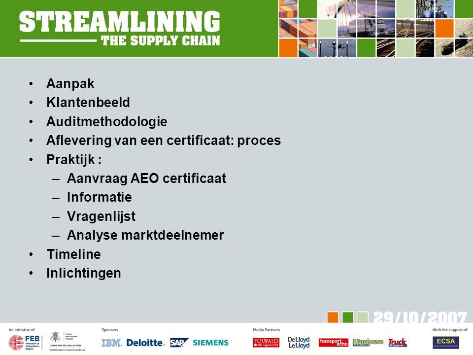 Aanpak Klantenbeeld. Auditmethodologie. Aflevering van een certificaat: proces. Praktijk : Aanvraag AEO certificaat.