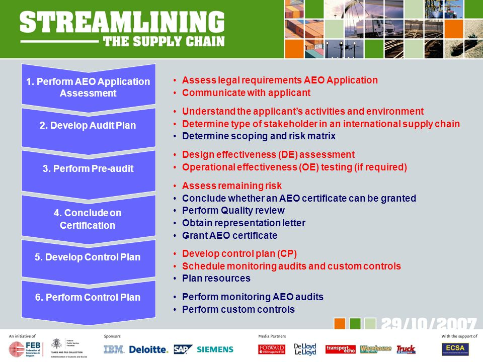1. Perform AEO Application Assessment
