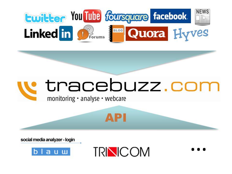 Forums API …