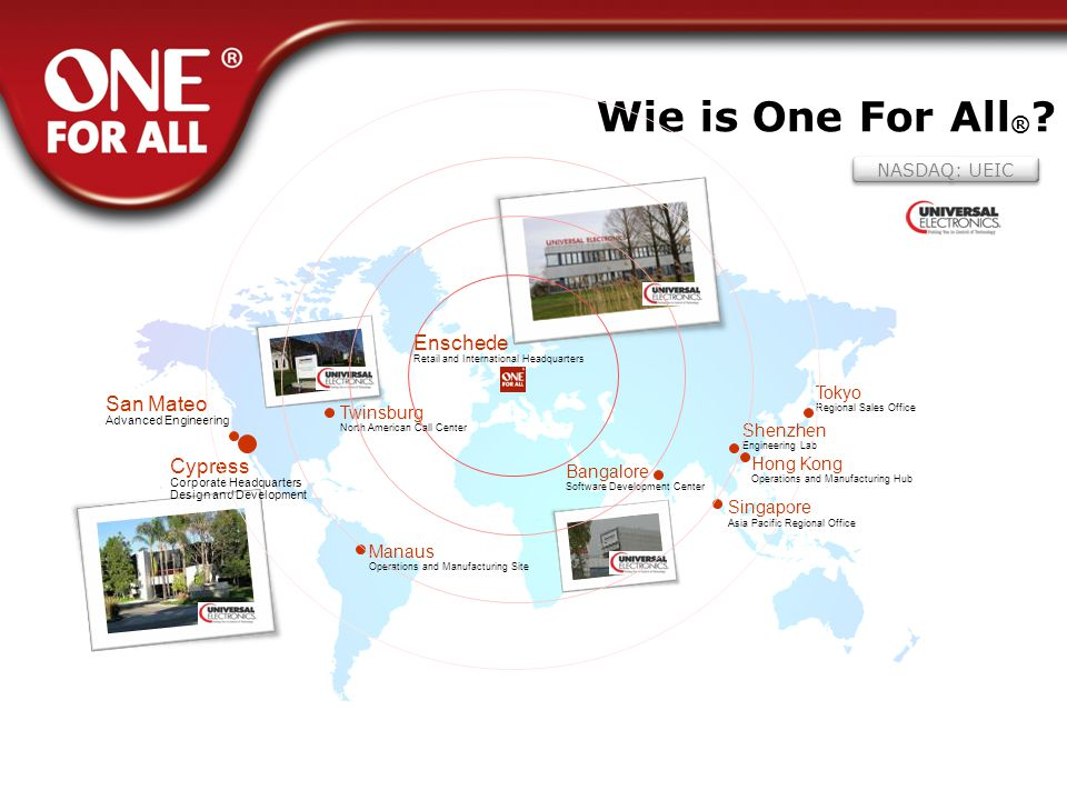 Wie is One For All® Enschede Retail and International Headquarters