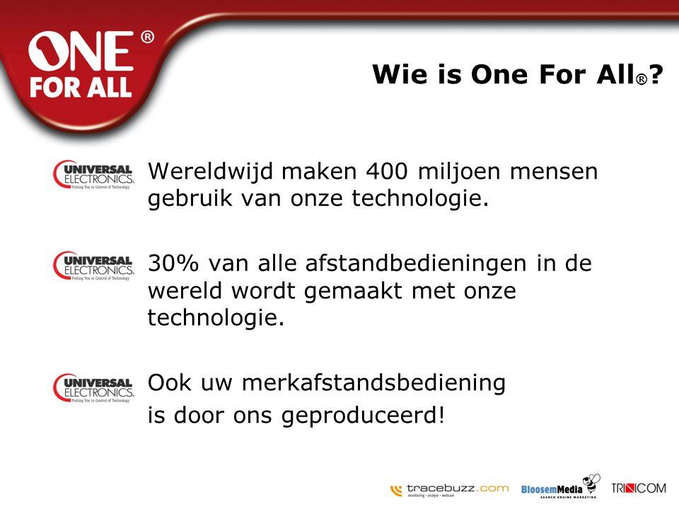 Wie is One For All® Wereldwijd maken 400 miljoen mensen gebruik van onze technologie.