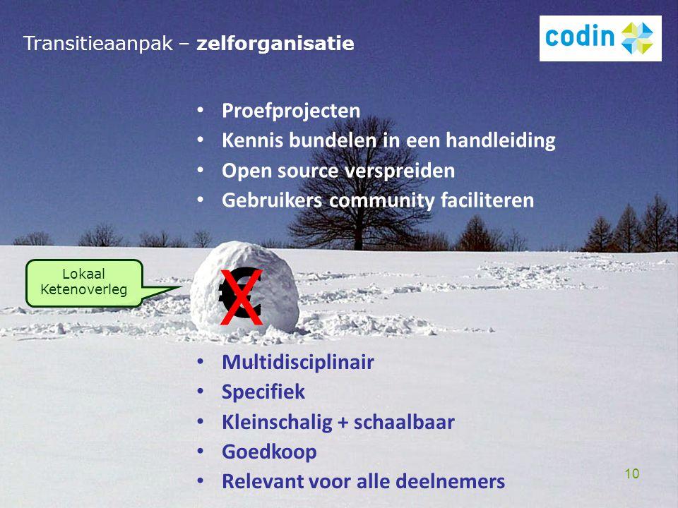 X € Proefprojecten Kennis bundelen in een handleiding