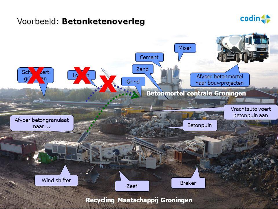 Betonmortel centrale Groningen Recycling Maatschappij Groningen