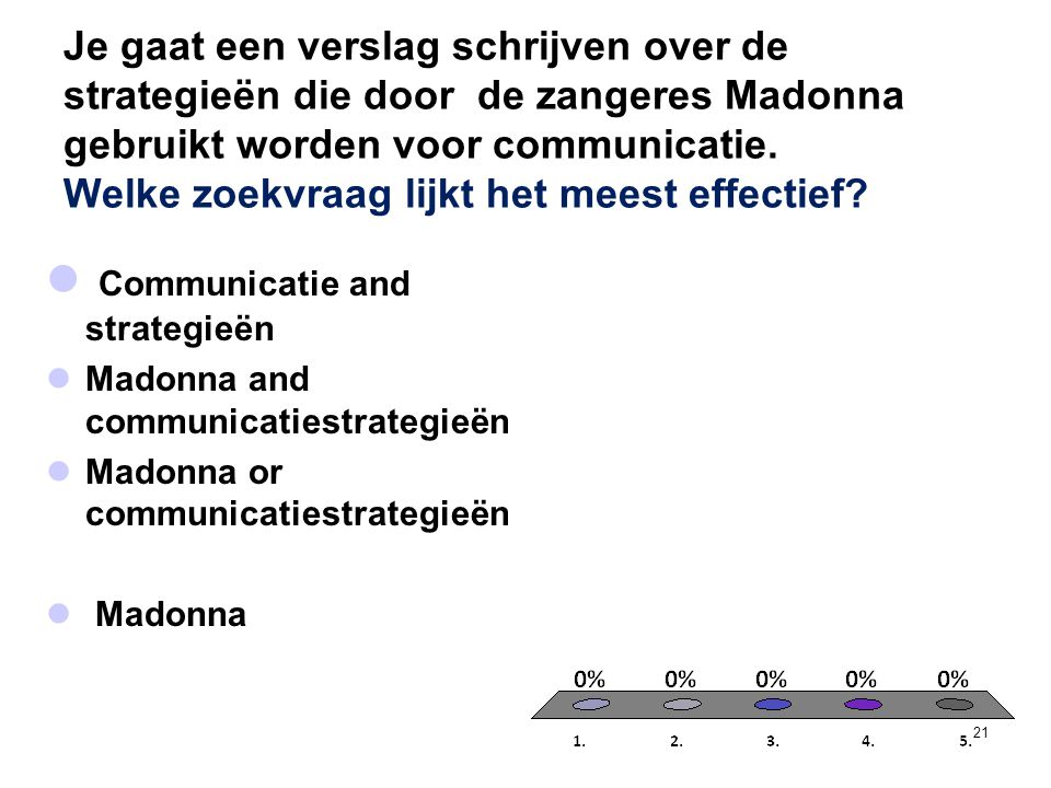 Communicatie and strategieën