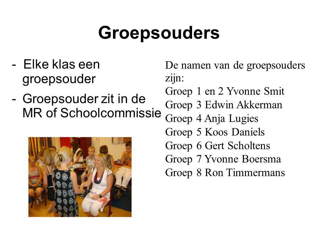 Groepsouders - Elke klas een groepsouder