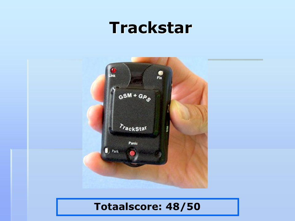 Trackstar Totaalscore: 48/50