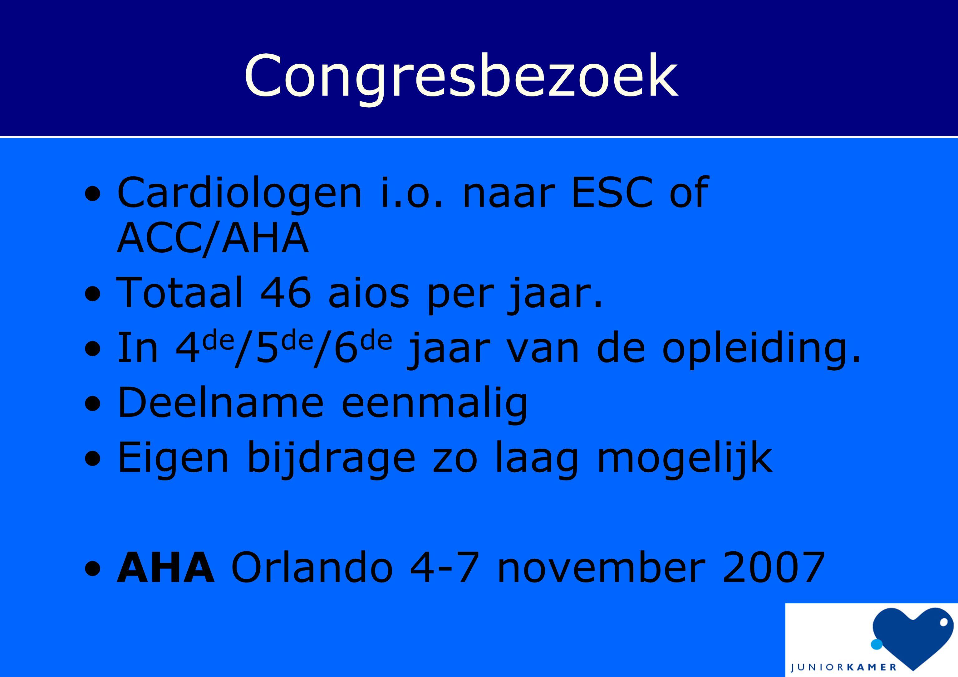 Congresbezoek Cardiologen i.o. naar ESC of ACC/AHA