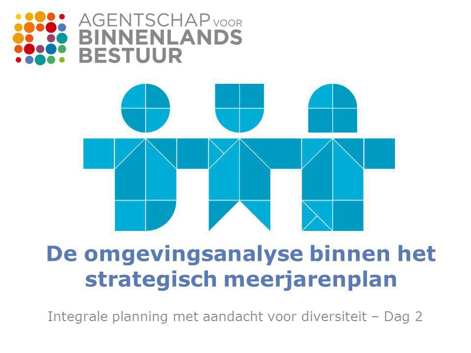 De omgevingsanalyse binnen het strategisch meerjarenplan