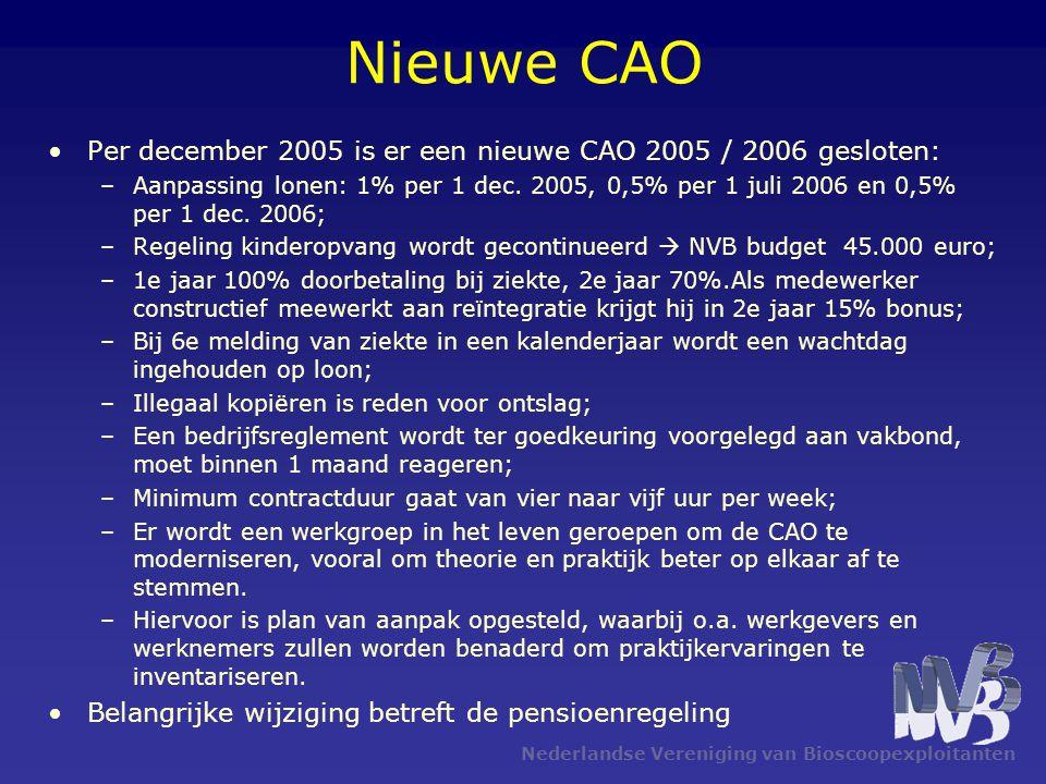 Nieuwe CAO Per december 2005 is er een nieuwe CAO 2005 / 2006 gesloten: