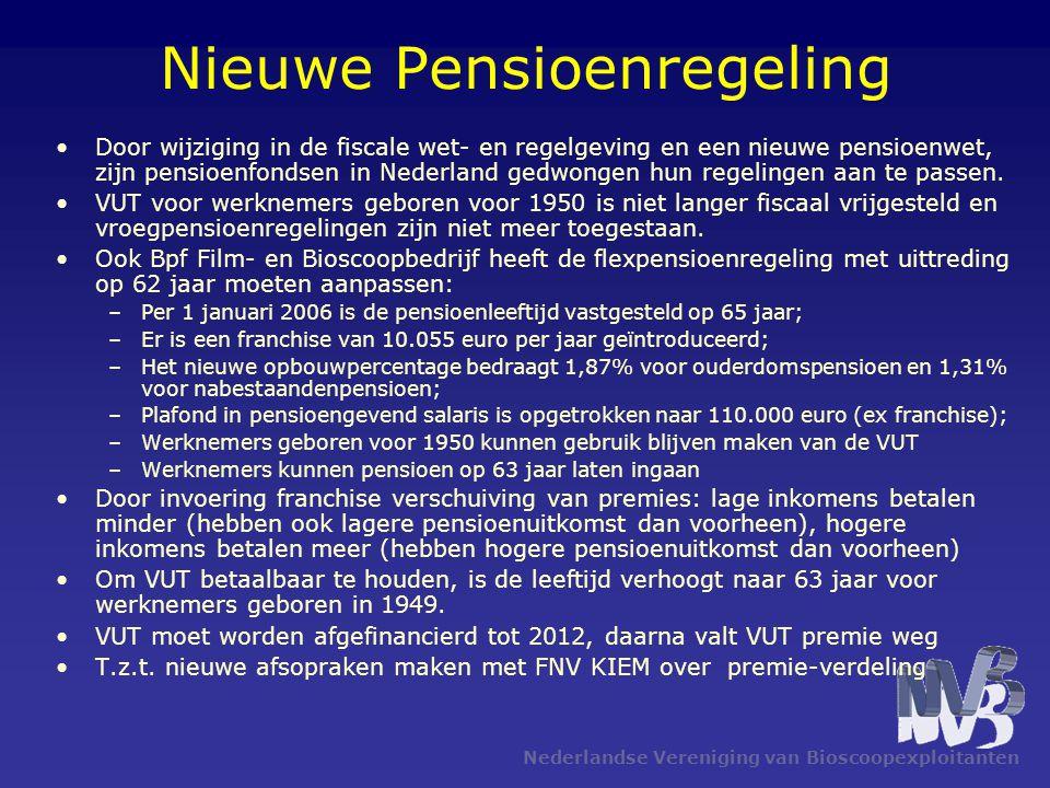 Nieuwe Pensioenregeling