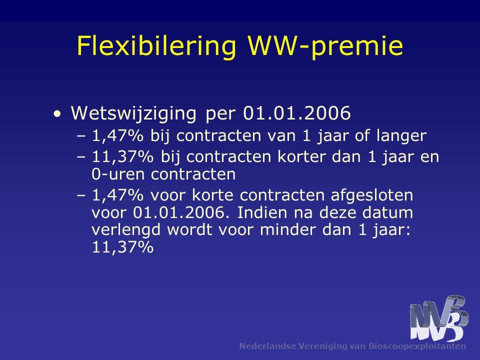 Flexibilering WW-premie