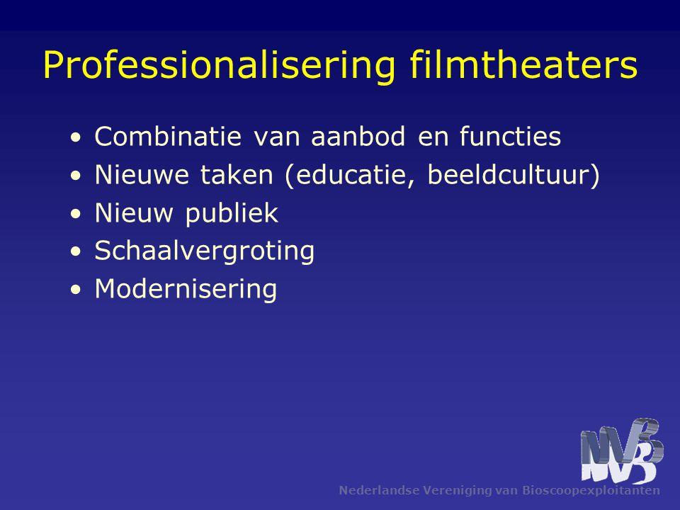 Professionalisering filmtheaters