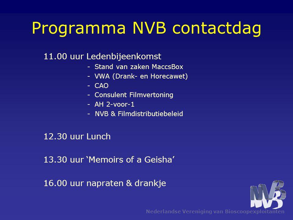 Programma NVB contactdag