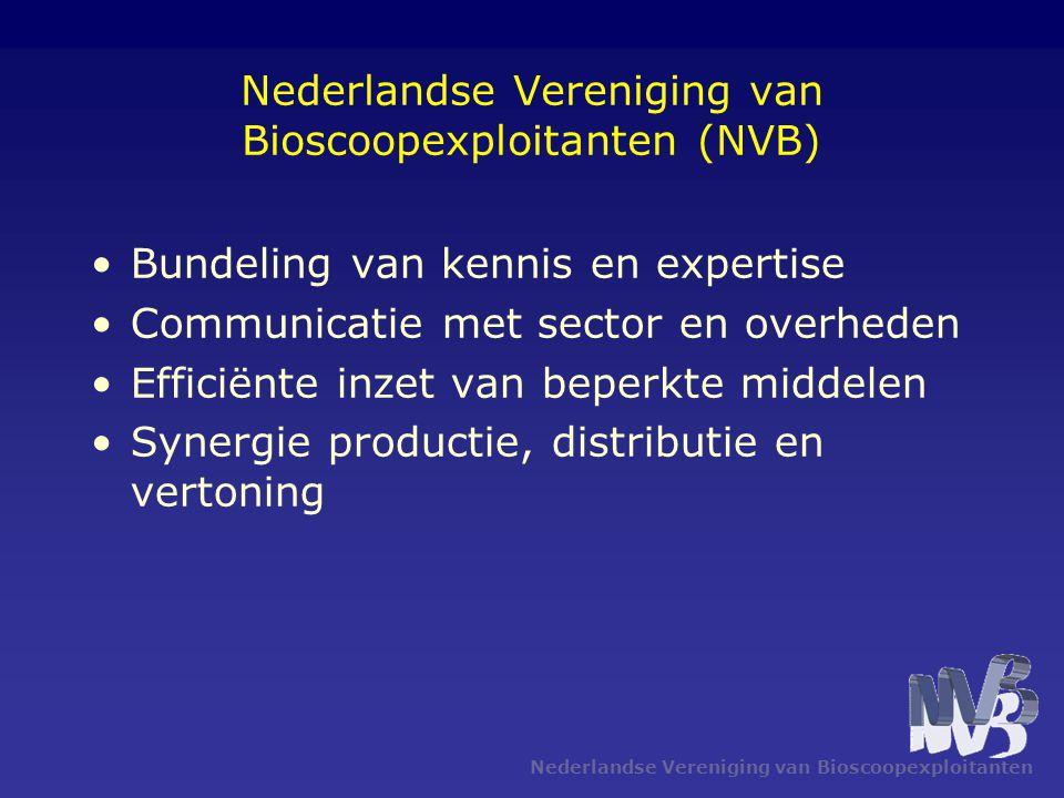 Nederlandse Vereniging van Bioscoopexploitanten (NVB)