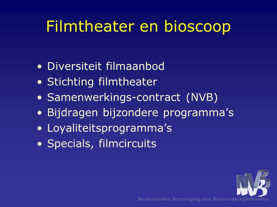 Filmtheater en bioscoop