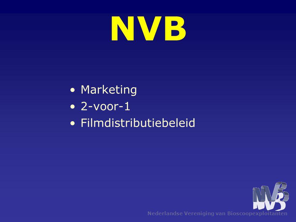 NVB Marketing 2-voor-1 Filmdistributiebeleid