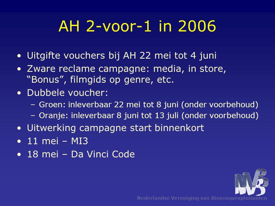 AH 2-voor-1 in 2006 Uitgifte vouchers bij AH 22 mei tot 4 juni