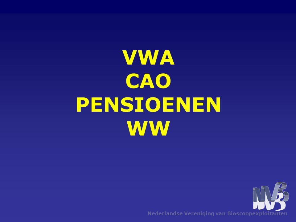 VWA CAO PENSIOENEN WW Nederlandse Vereniging van Bioscoopexploitanten