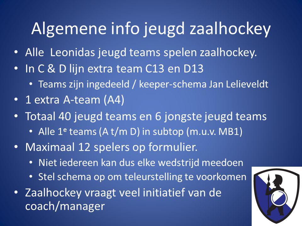 Algemene info jeugd zaalhockey