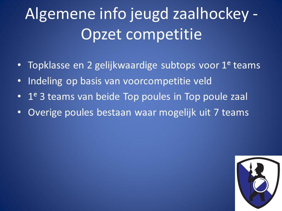 Algemene info jeugd zaalhockey - Opzet competitie