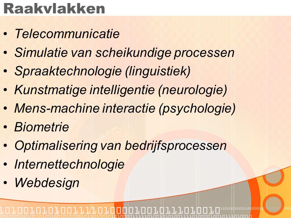 Raakvlakken Telecommunicatie Simulatie van scheikundige processen