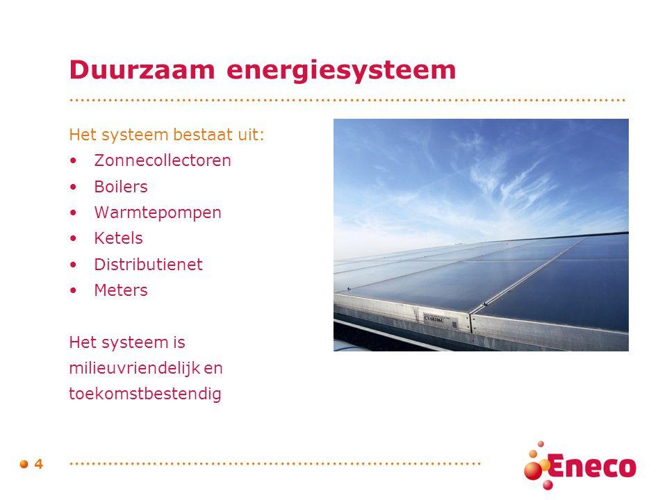 Duurzaam energiesysteem