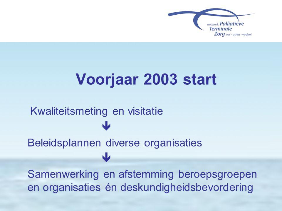Beleidsplannen diverse organisaties
