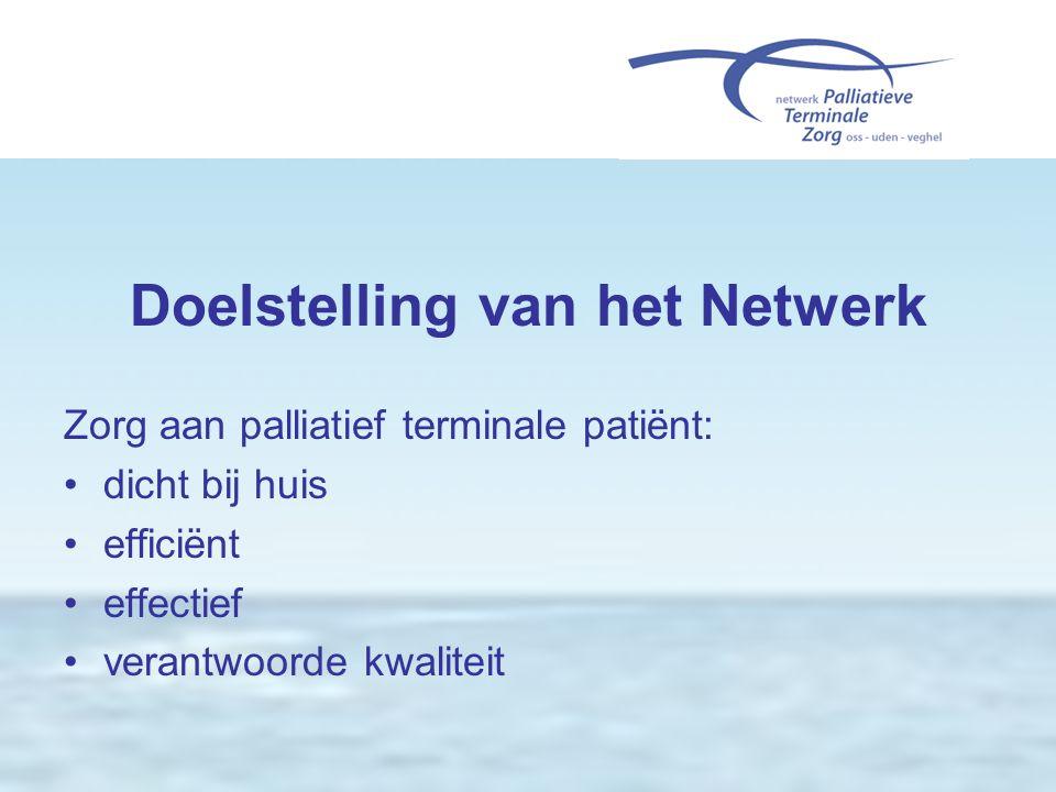 Doelstelling van het Netwerk