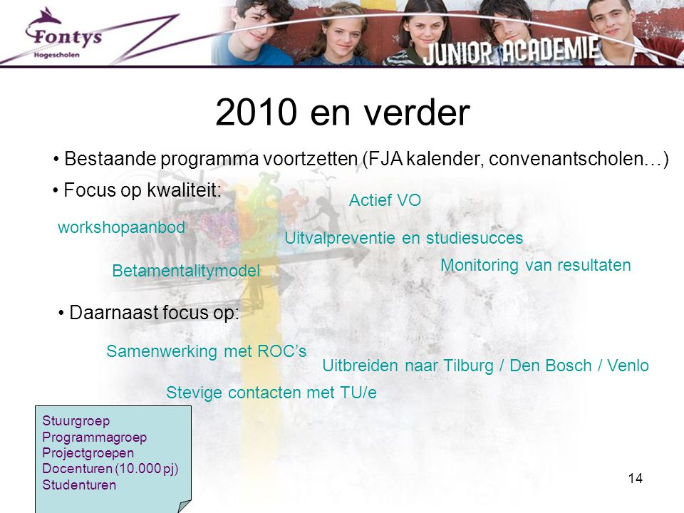 2010 en verder Bestaande programma voortzetten (FJA kalender, convenantscholen…) Actief VO. workshopaanbod.