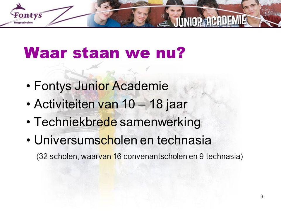 Waar staan we nu Fontys Junior Academie Activiteiten van 10 – 18 jaar