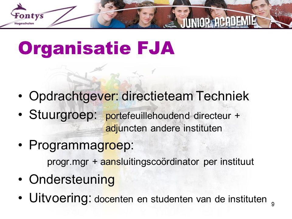 Organisatie FJA Opdrachtgever: directieteam Techniek