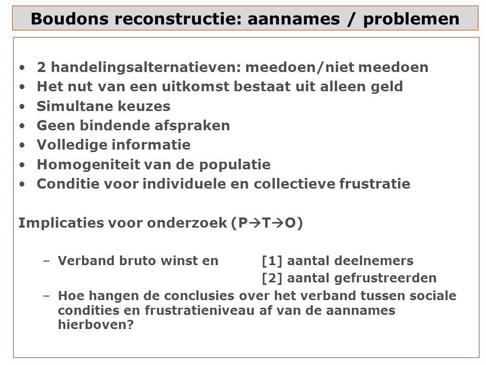 Boudons reconstructie: aannames / problemen
