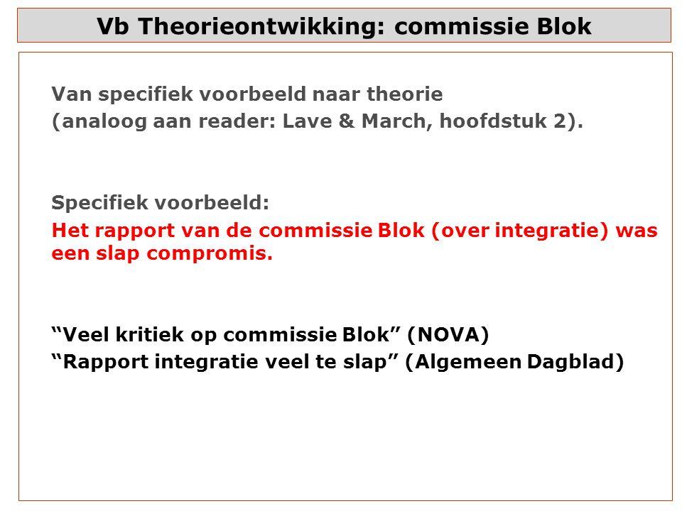 Vb Theorieontwikking: commissie Blok