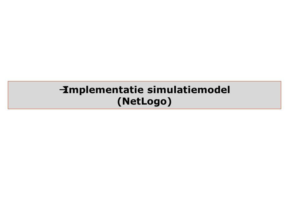 Implementatie simulatiemodel (NetLogo)