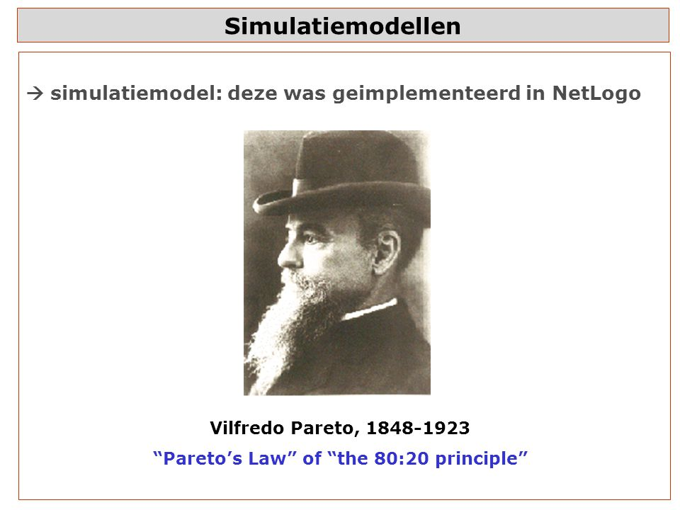 Pareto's Law of the 80:20 principle