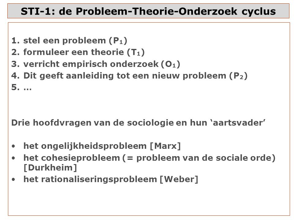 STI-1: de Probleem-Theorie-Onderzoek cyclus