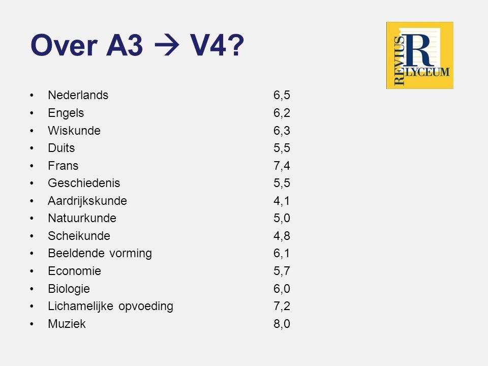 Over A3  V4 Nederlands 6,5 Engels 6,2 Wiskunde 6,3 Duits 5,5