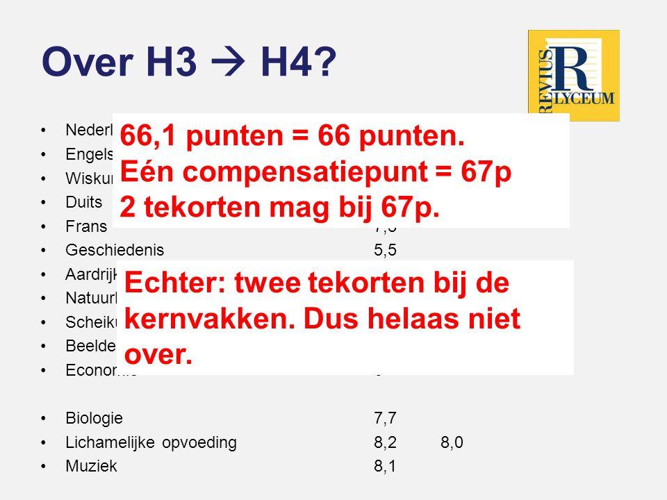 Over H3  H4 66,1 punten = 66 punten. Eén compensatiepunt = 67p