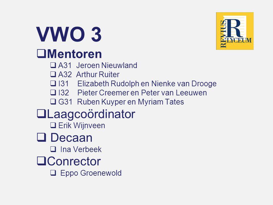 VWO 3 Mentoren Laagcoördinator Decaan Conrector A31 Jeroen Nieuwland