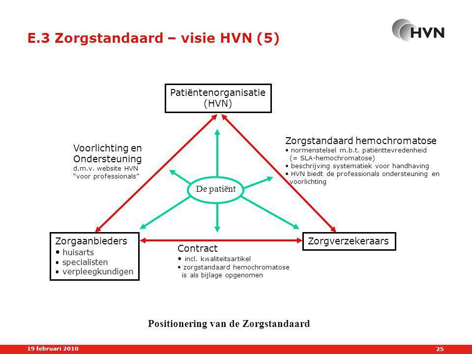 E.3 Zorgstandaard – visie HVN (5)