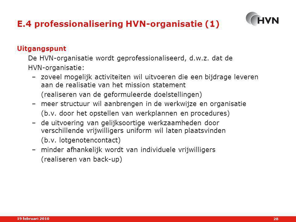 E.4 professionalisering HVN-organisatie (1)