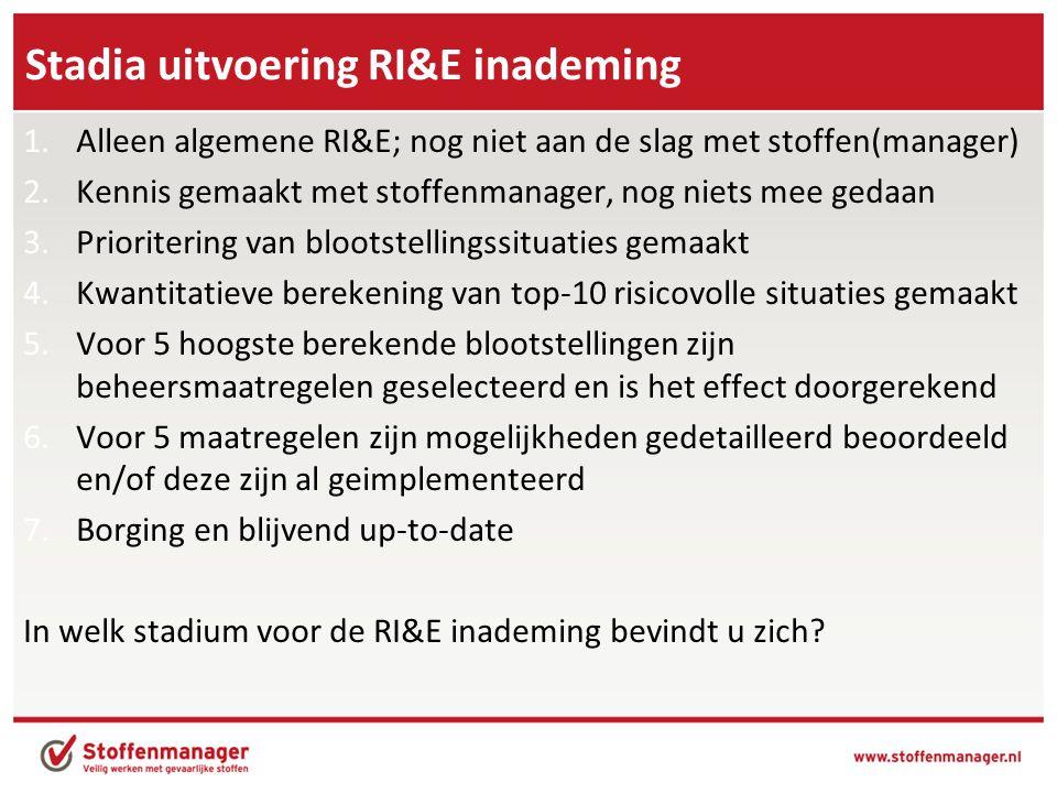 Stadia uitvoering RI&E inademing